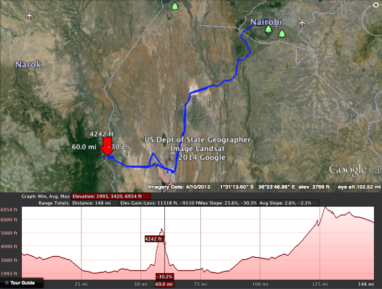 Nairobi to Nguruman route, with elevation.  Some areas at 31% grades.
